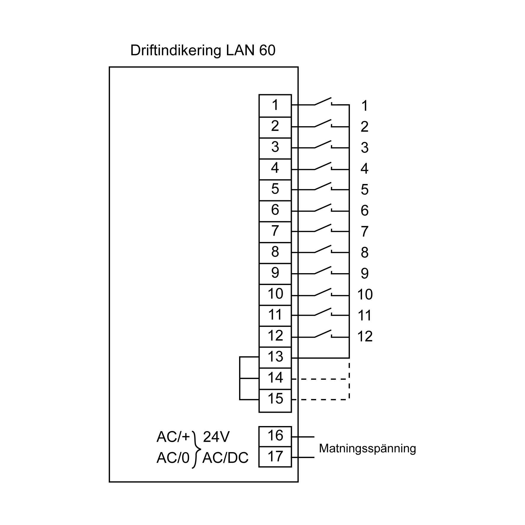 LAN 60 Status Indicator